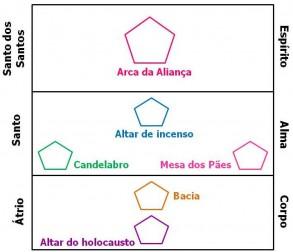 Tabernaculo1